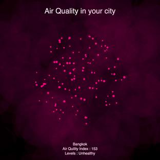 week 14 : AQI data visualization (Final project)