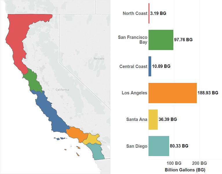 flow data (region).png