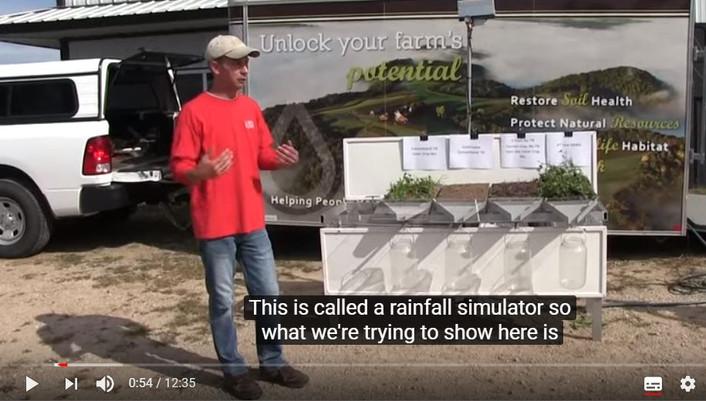 Video: Effekt af simuleret kraftig regn i forskellige dyrkningssystemer