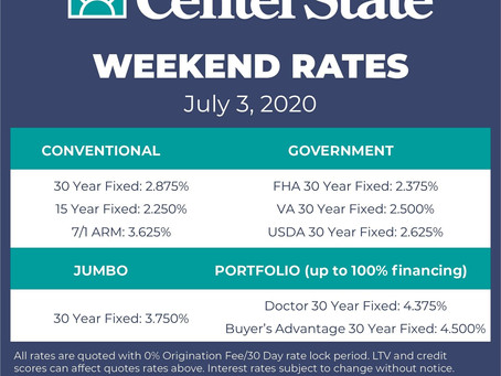 These Rates!