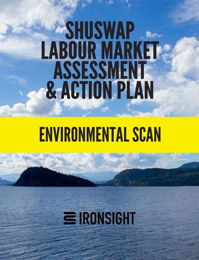 SLMA Environmental Scans