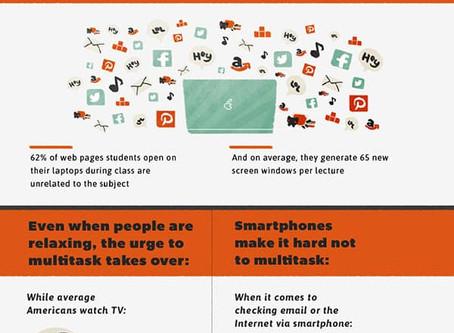 The Perils Of Multi-Tasking: Infographic