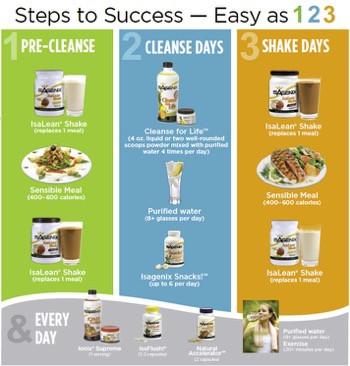 Isa Nutrition.jpg