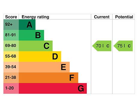 EPC Example 2.jpg