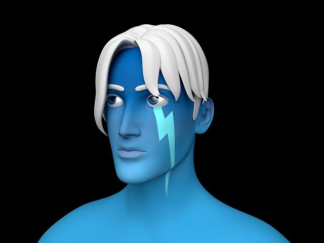 Character 2020