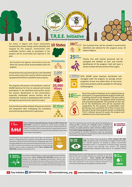 SAP 2030 Infograph.jpg