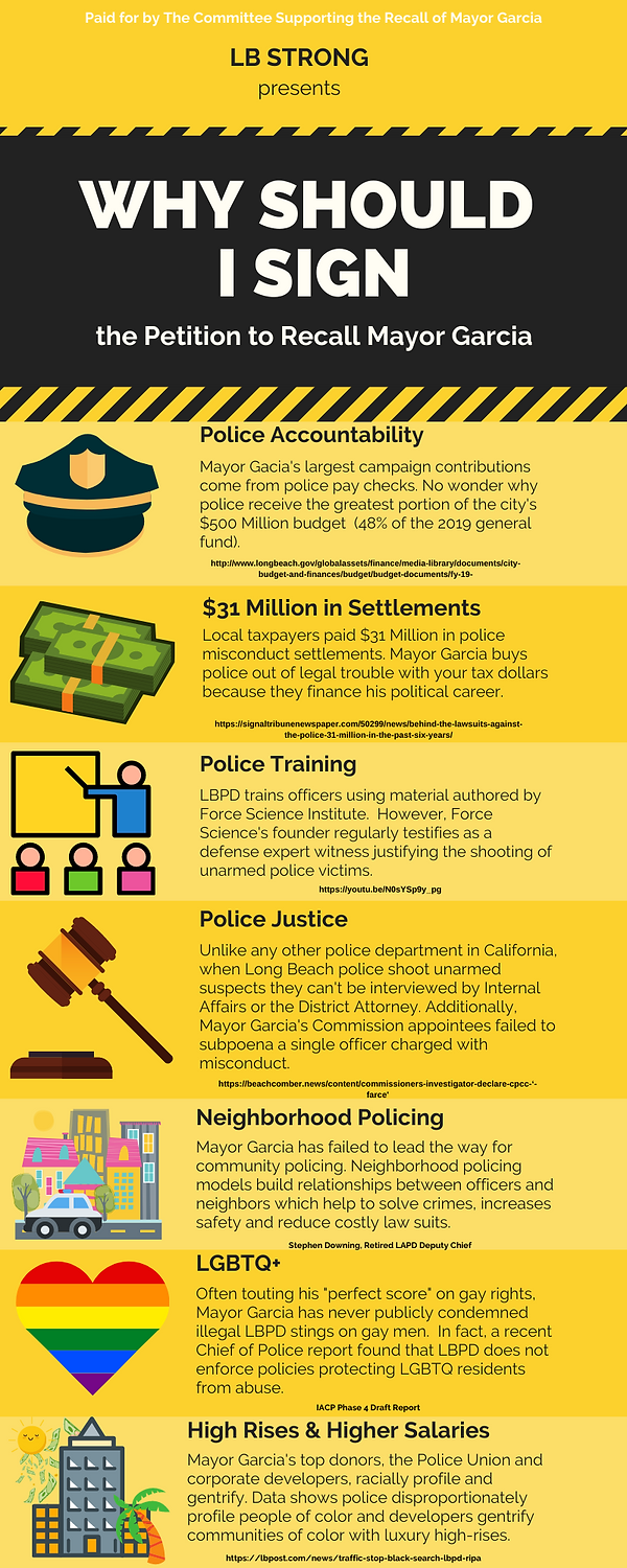 _(2A) LB STRONG Petition Infographs.png