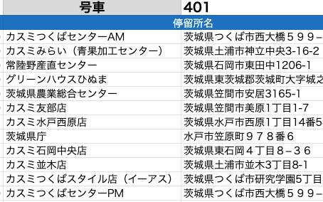 やさいバス時刻表(茨城&カスミ)_20200601版