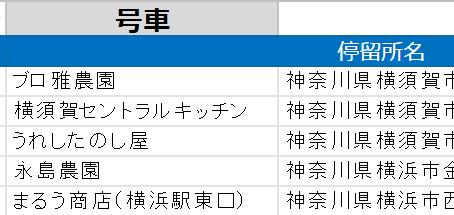 やさいバス時刻表_200901版(東京都市圏)