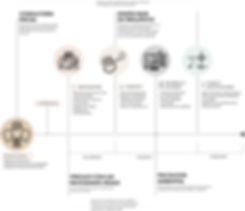 190823 diagrama_tresismo_elegido editabl