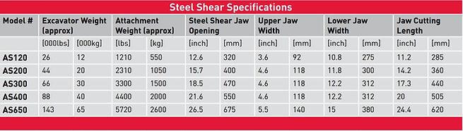 STEEL SHEAR SPECS.JPG