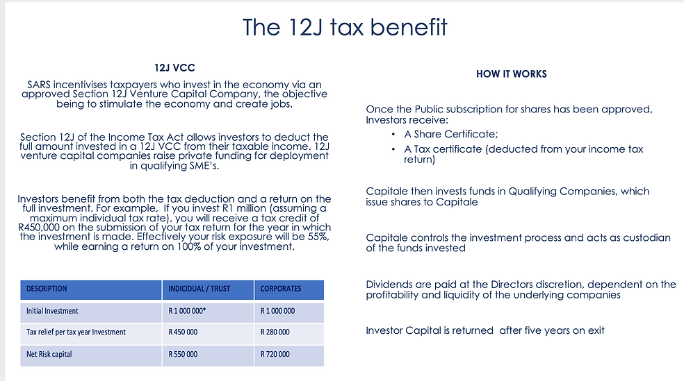 The 12j Tax benefit.png
