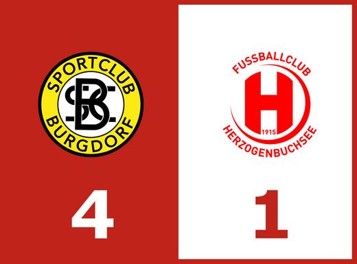 Burgdorfer Offensive zu viel für den FCH