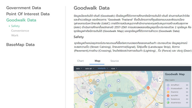 โครงการ Open Data for a more inclusive Bangkok