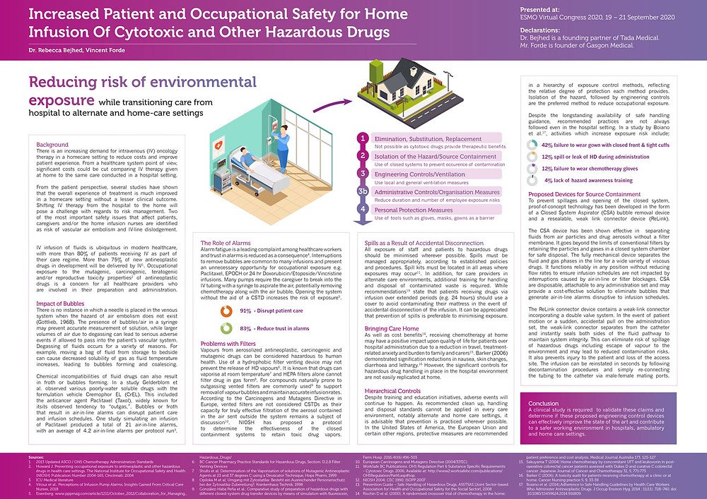Increased patient and occupational safety for home infusion of cytotoxic and other hazardous drugs