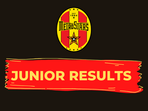 Juniors Results - 16th May 2021