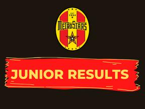 Juniors Results - 18th April 2021