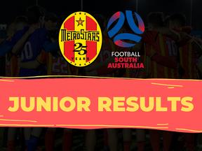Juniors Results - 20th September 2020