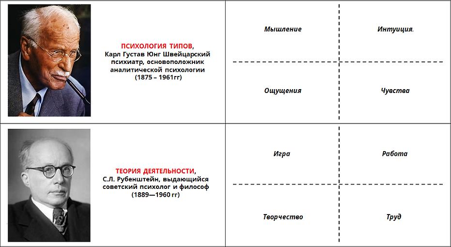 Метамодерн Психология 3.png