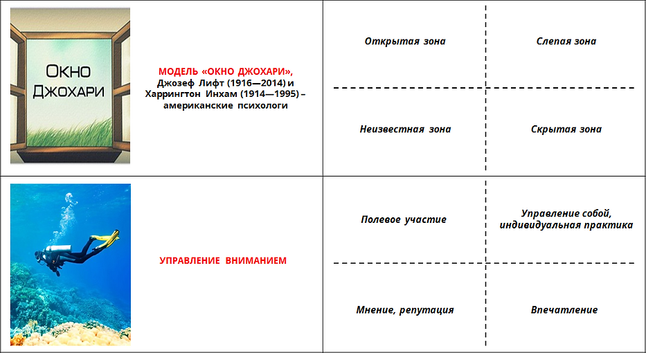 Метамодерн Психология 4.png
