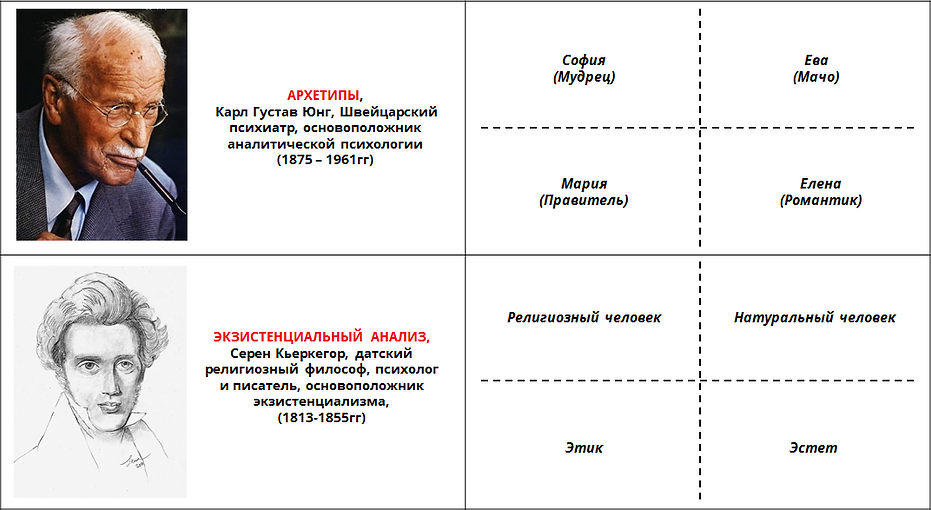 Метамодерн Психология 2.png