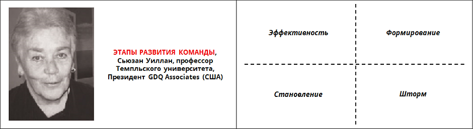 Метамодерн Бизнес-модели 8_2.png