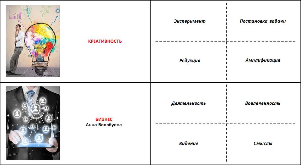 Метамодерн Бизнес-модели 7.png