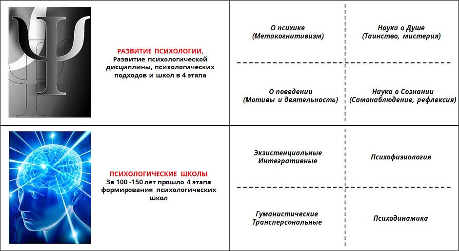 Метамодерн Концептуальные модели 3.png