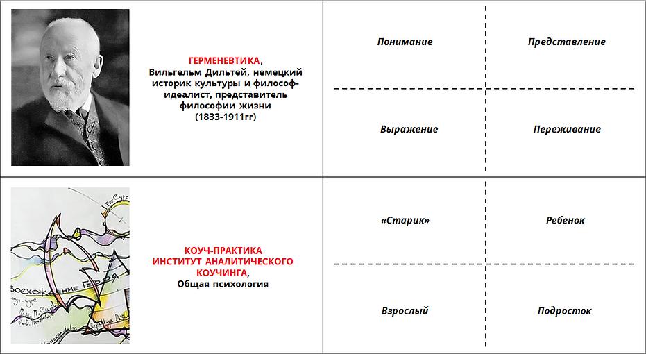 Метамодерн Концептуальные модели 8.png