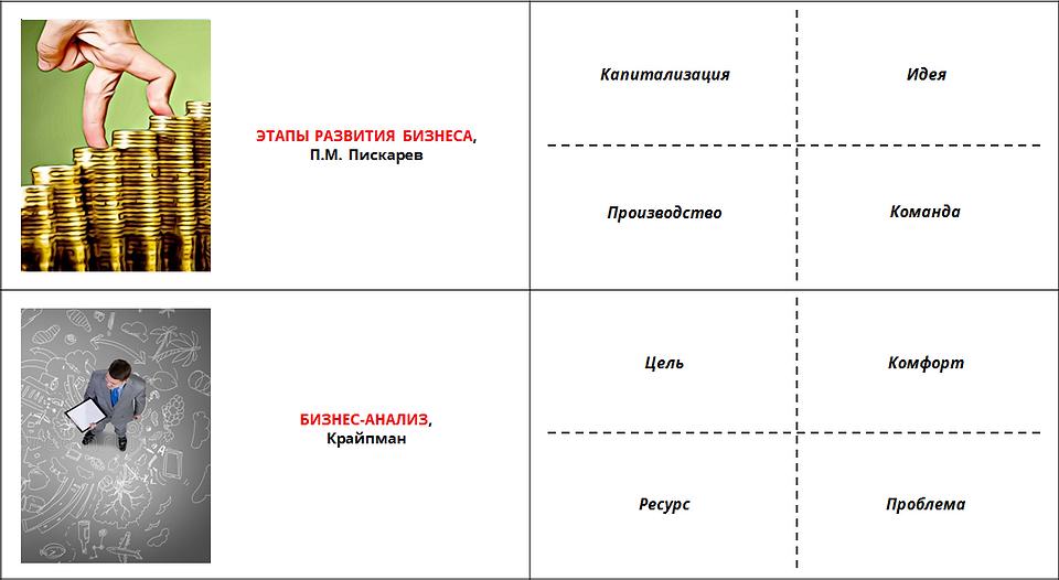 Метамодерн Бизнес-модели 4.png