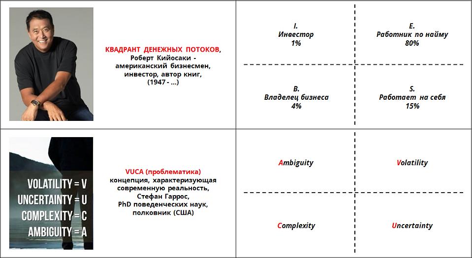 Метамодерн Бизнес-модели 2.png