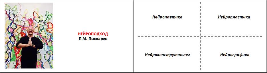 Метамодерн Концептуальные модели 11.png