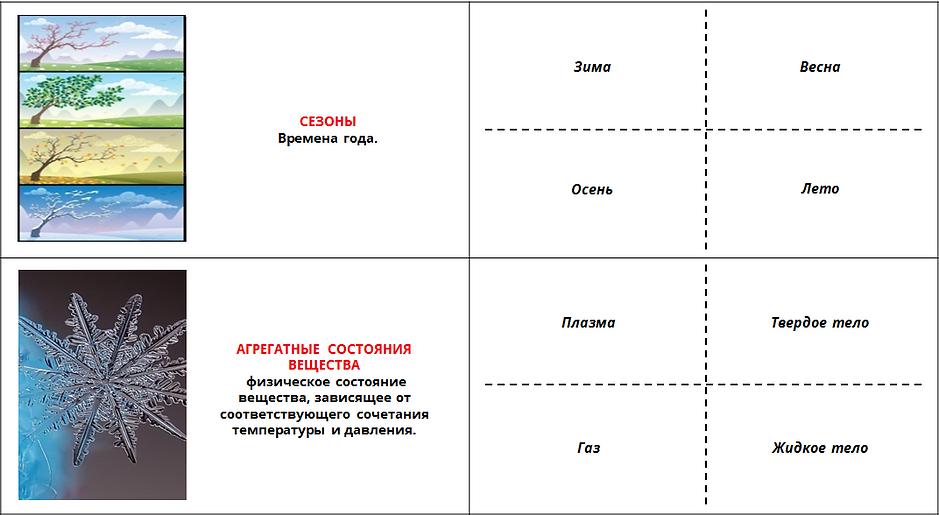 Метамодерн Концептуальные модели 1.png