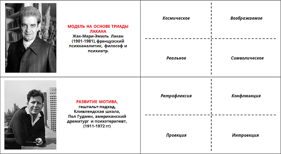 Метамодерн Психология 1.png