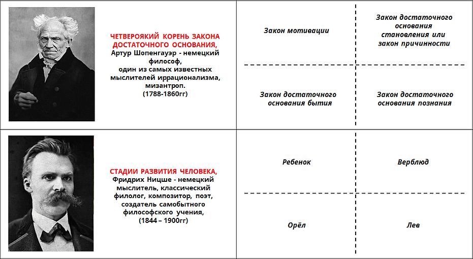 Метамодерн Концептуальные модели 6.png