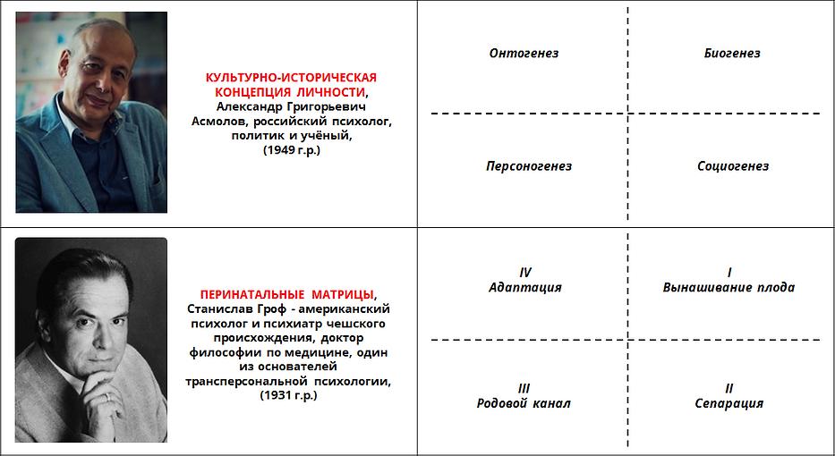 Метамодерн Концептуальные модели 7.png