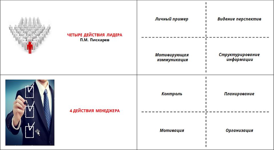 Метамодерн Бизнес-модели 5.png