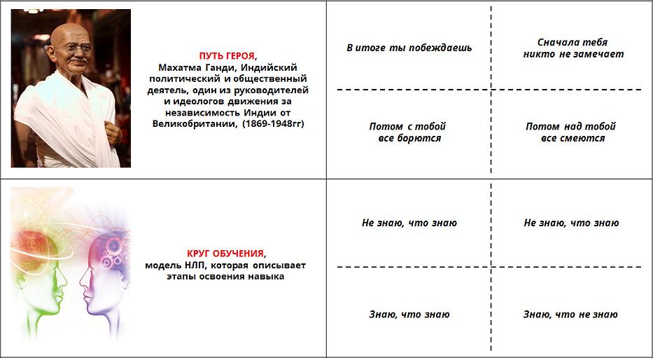 Метамодерн Концептуальные модели 9.png