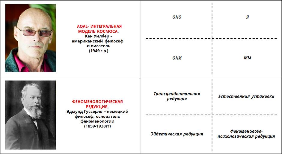 Метамодерн Концептуальные модели 5.png