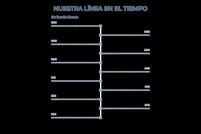 Línea tiempo.png