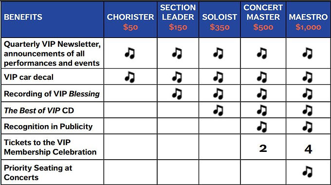 Benefits chart.JPG
