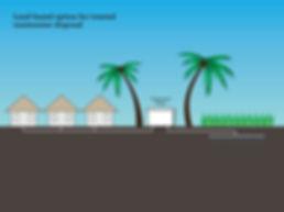 190506_Wastewater Disposal_land Option.j