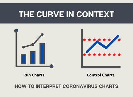 Coronavirus Curve in Context