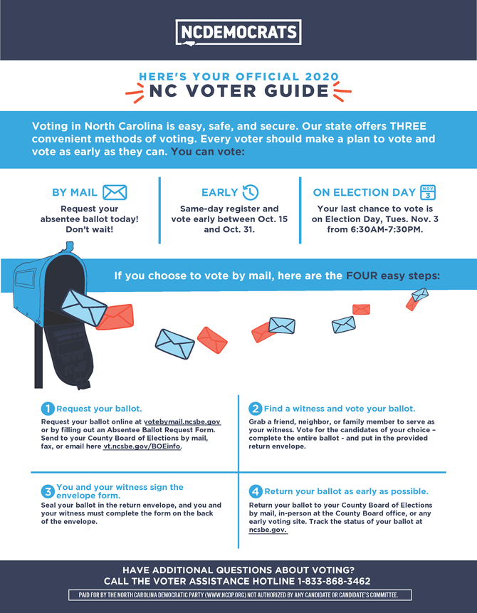 Official 2020 NC Voter Guide