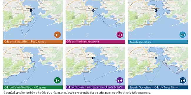Sujestão de trajetos para passear de barco no Rio dej Janeiro