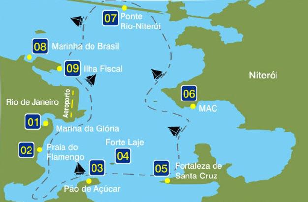 Roteiros Recomendados para passeios de barco no Rio de Janeiro.