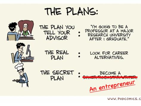 Et pourquoi pas l'Entrepreneuriat ?