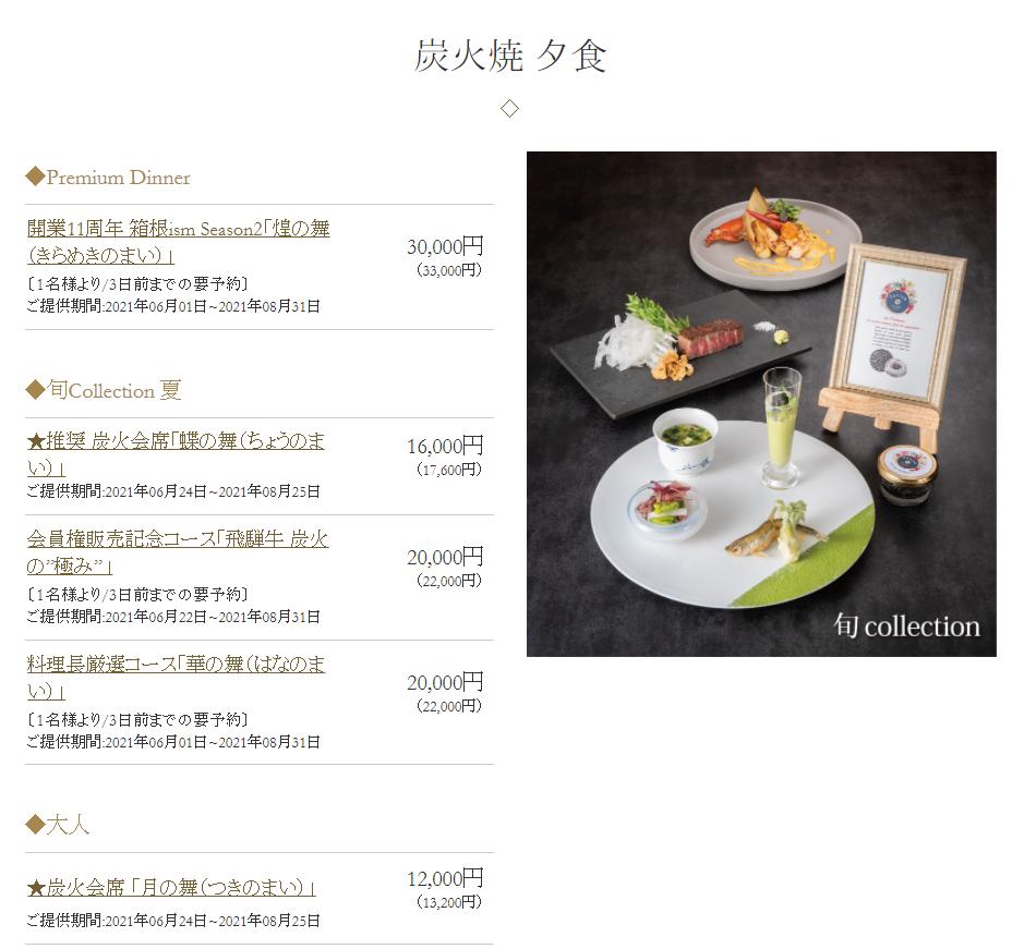 7.28箱根炭火焼 夕食.PNG