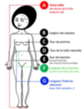 Mensurations graphique site web FEMME.pn