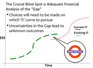 Mind the Gap - IT is undergoing seismic change as next-generation technologies drive digital busines